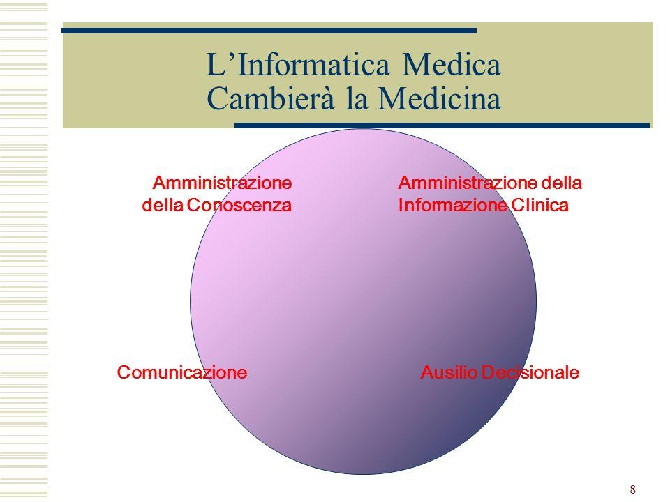L'Informatica Medica Cambierà la Medicina