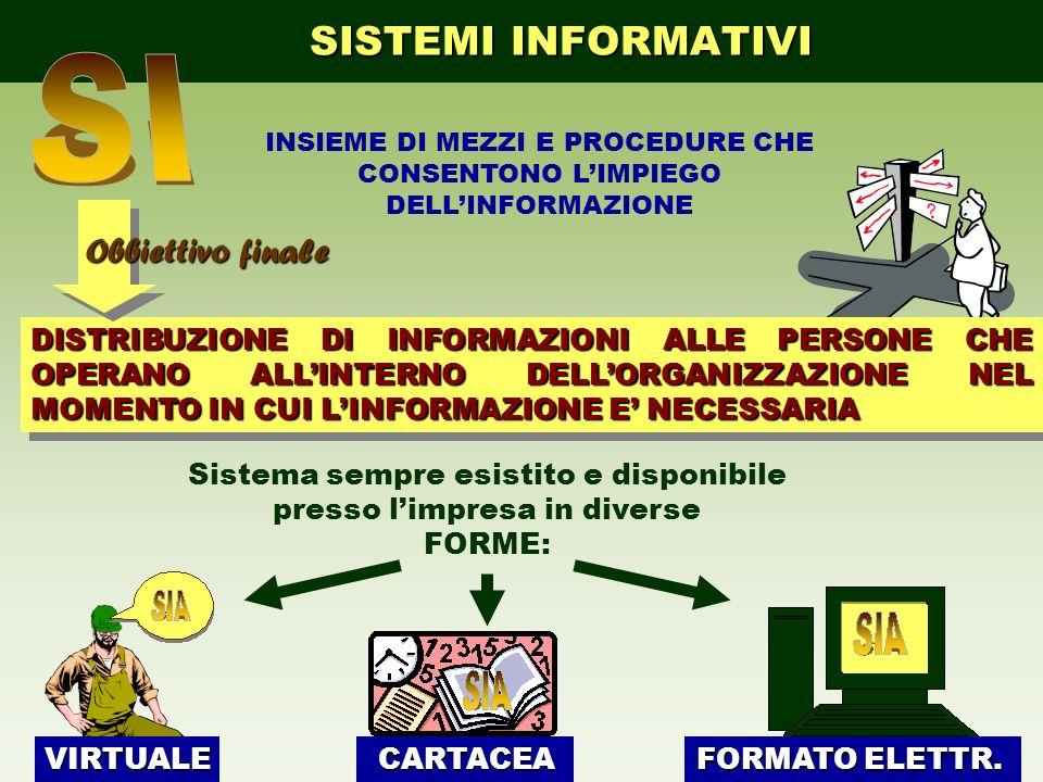 Sistema sempre esistito e disponibile presso l'impresa in diverse