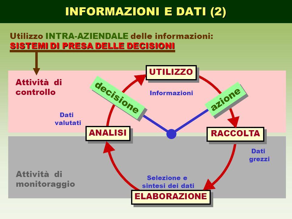 INFORMAZIONI E DATI (2) decisione azione