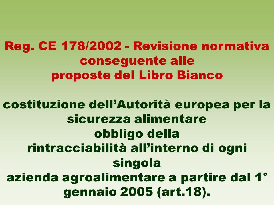 Reg. CE 178/2002 - Revisione normativa conseguente alle