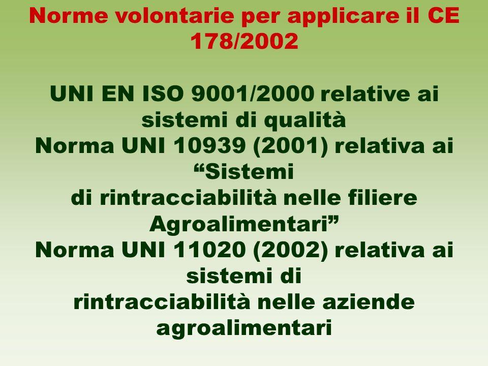 Norme volontarie per applicare il CE 178/2002