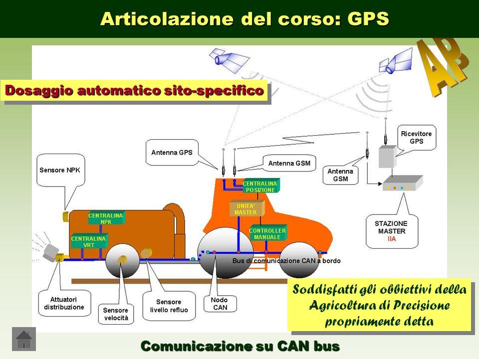 AP Articolazione del corso: GPS Dosaggio automatico sito-specifico