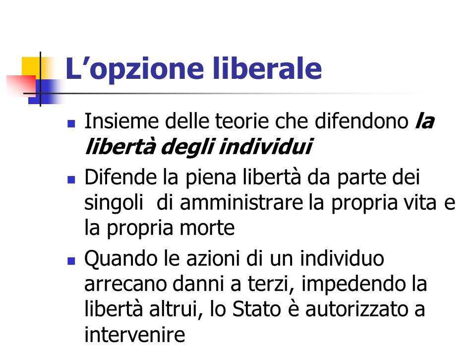 L'opzione liberale Insieme delle teorie che difendono la libertà degli individui.