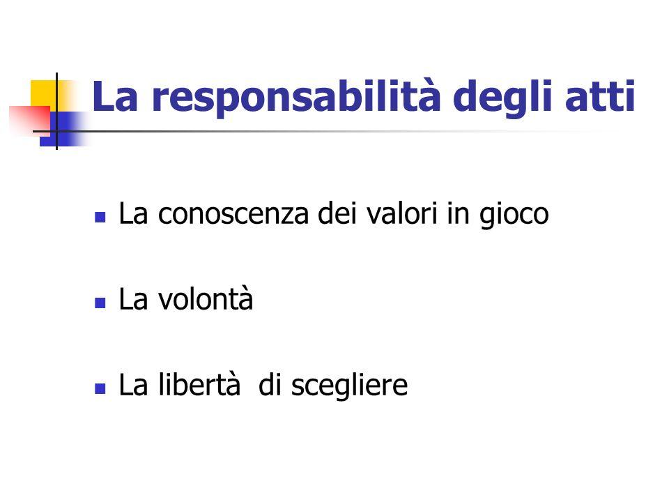 La responsabilità degli atti