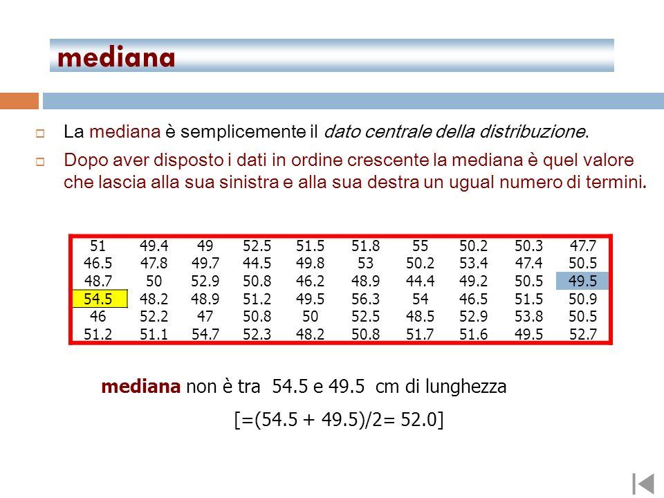 medianaLa mediana è semplicemente il dato centrale della distribuzione.