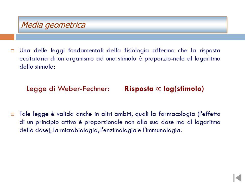 Legge di Weber-Fechner: Risposta  log(stimolo)