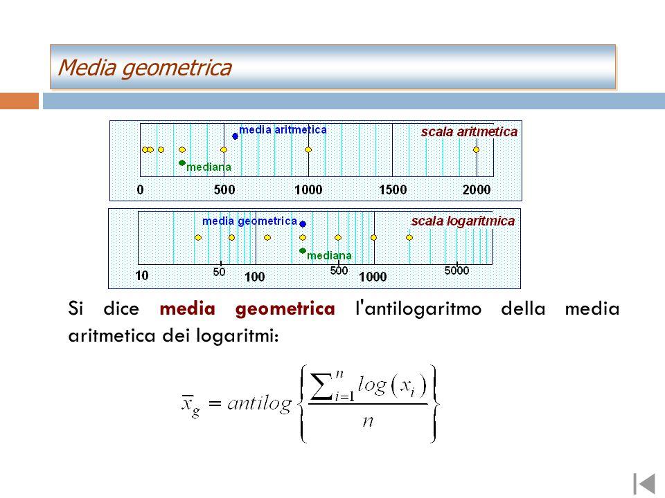 Media geometrica Si dice media geometrica l antilogaritmo della media aritmetica dei logaritmi: