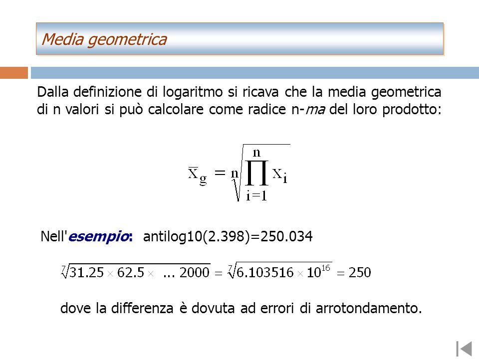 Media geometrica Dalla definizione di logaritmo si ricava che la media geometrica di n valori si può calcolare come radice n-ma del loro prodotto: