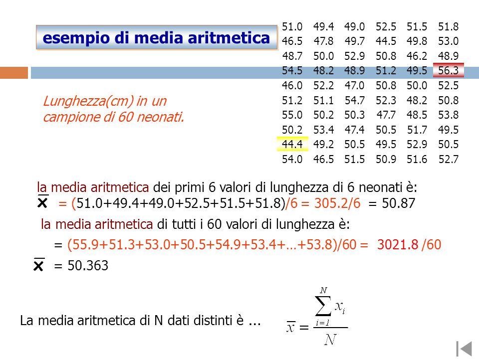 esempio di media aritmetica