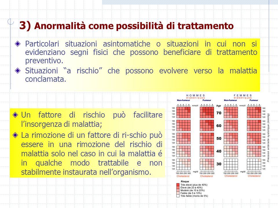 3) Anormalità come possibilità di trattamento