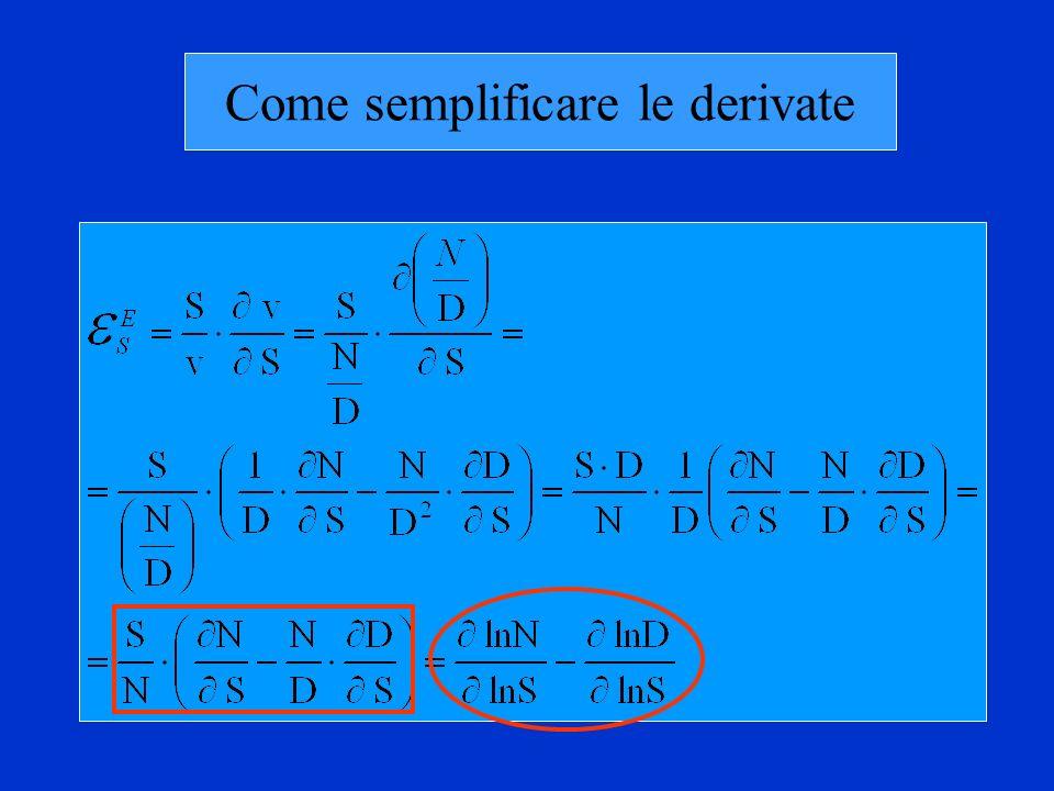 Come semplificare le derivate