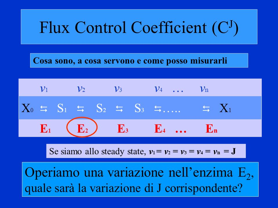 Flux Control Coefficient (CJ)