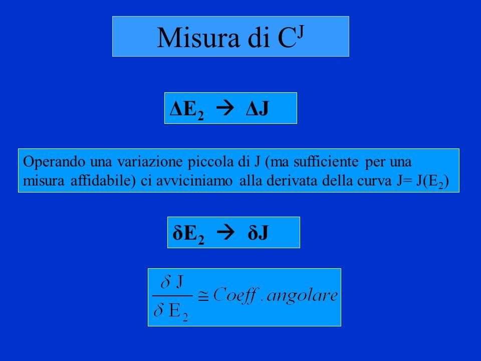 Misura di CJ ΔE2  ΔJ δE2  δJ