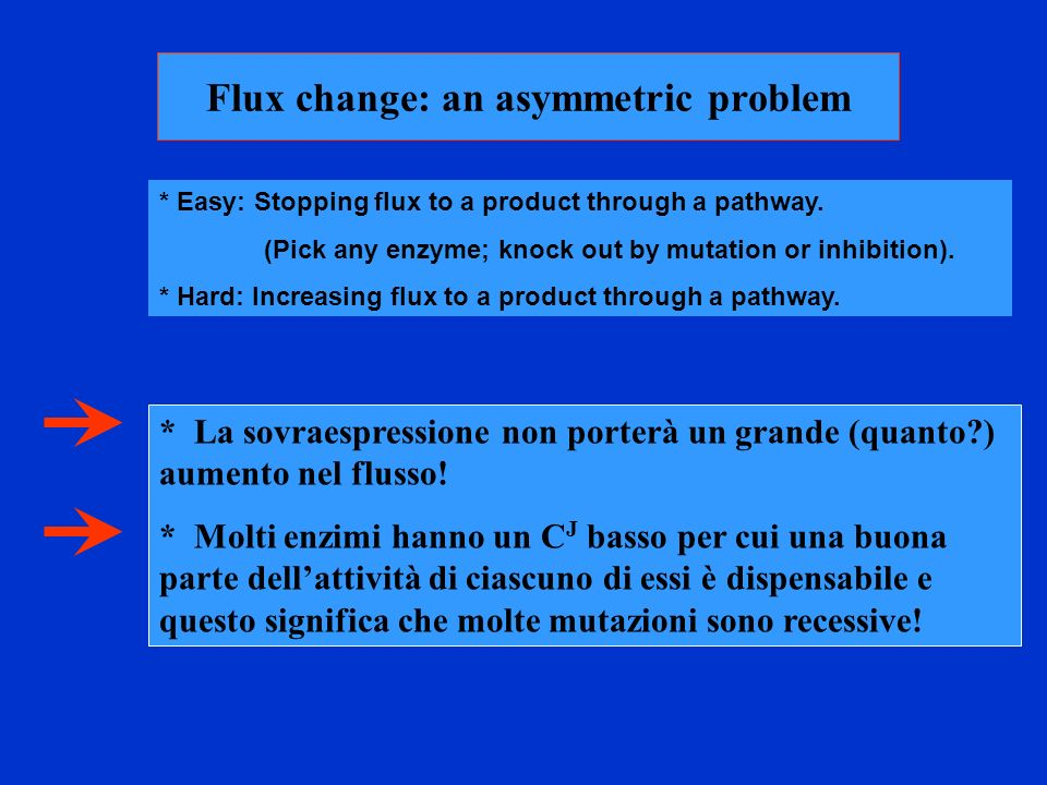 Flux change: an asymmetric problem
