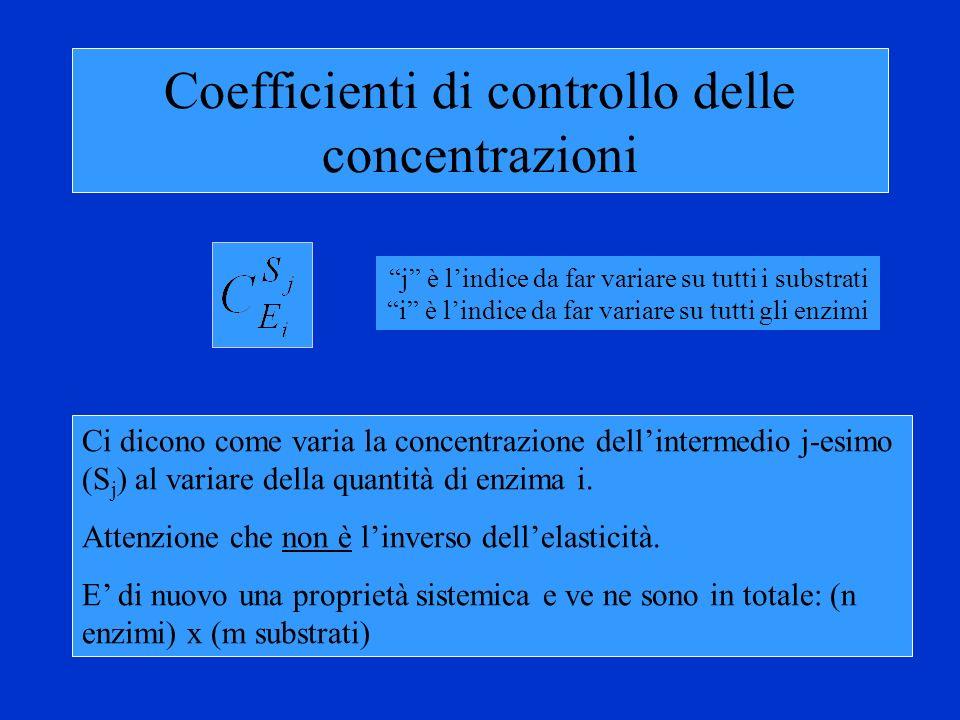 Coefficienti di controllo delle concentrazioni