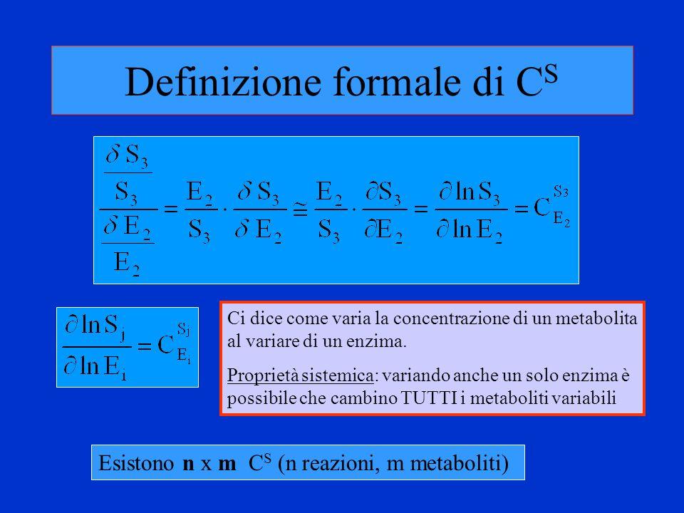 Definizione formale di CS