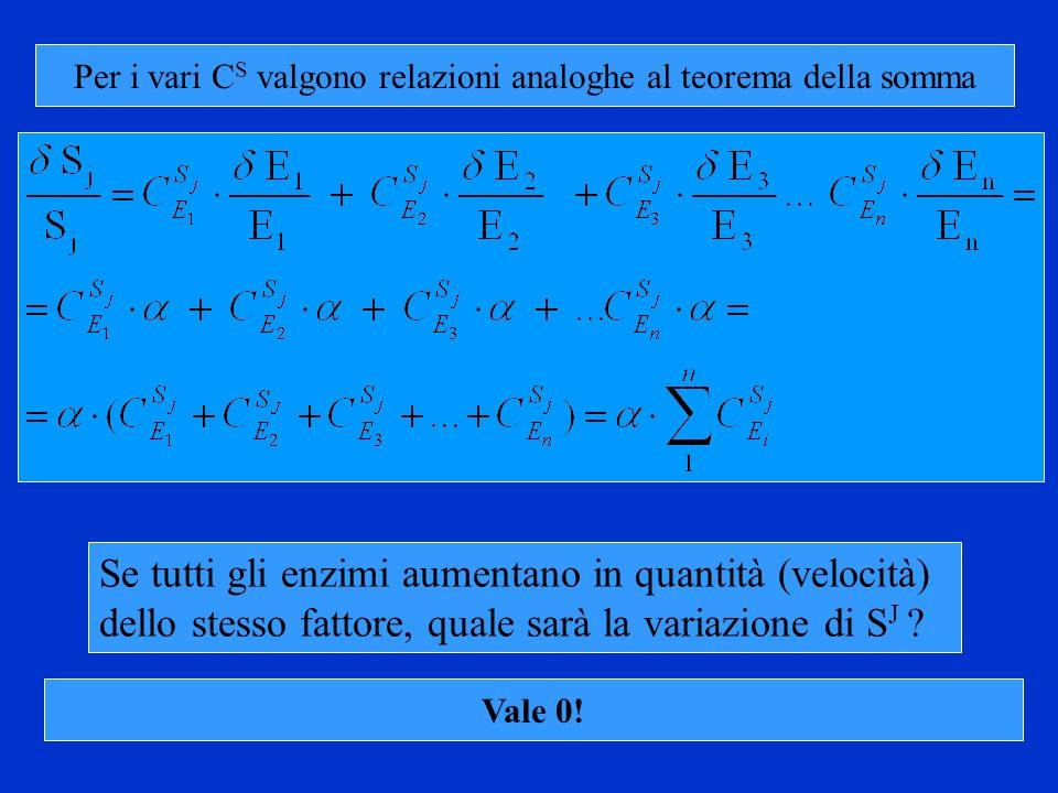 Per i vari CS valgono relazioni analoghe al teorema della somma