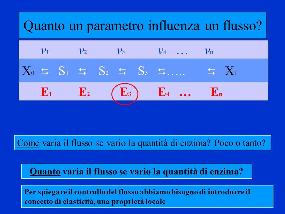 Quanto un parametro influenza un flusso