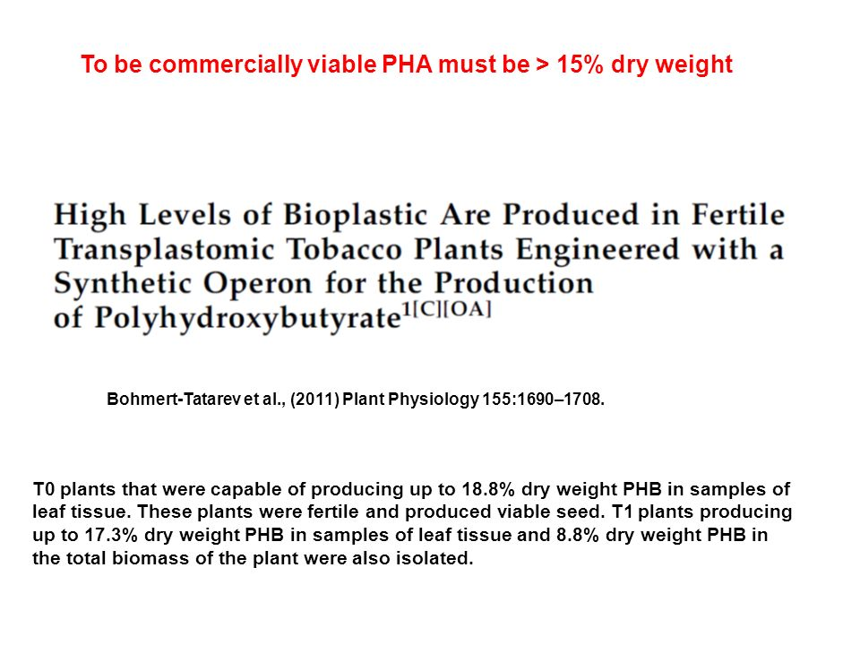 To be commercially viable PHA must be > 15% dry weight