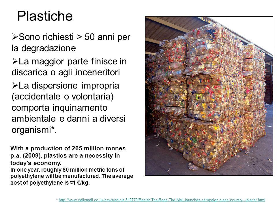 Plastiche Sono richiesti > 50 anni per la degradazione
