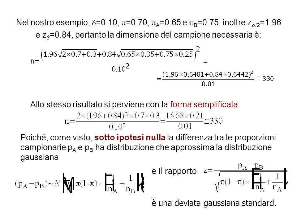 Nel nostro esempio, =0. 10, =0. 70, A=0. 65 e B=0