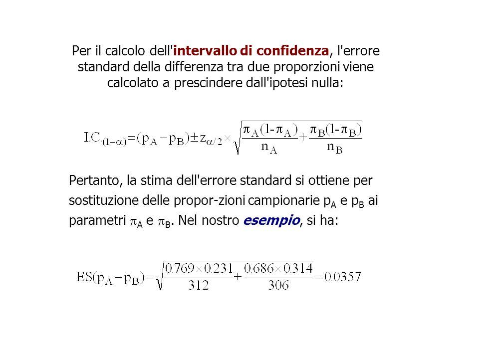 Per il calcolo dell intervallo di confidenza, l errore standard della differenza tra due proporzioni viene calcolato a prescindere dall ipotesi nulla: