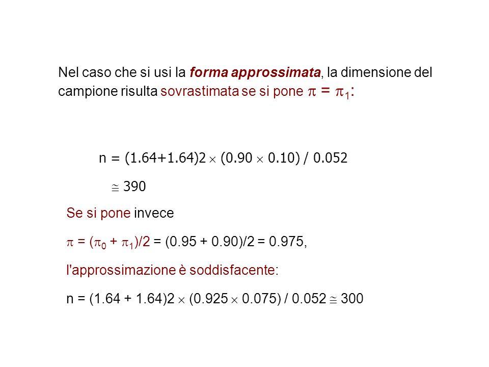 Nel caso che si usi la forma approssimata, la dimensione del campione risulta sovrastimata se si pone  = 1: