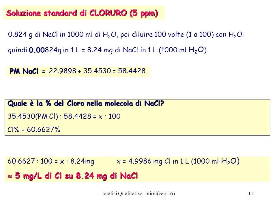 analisi Qualitativa_orioli(cap.16)