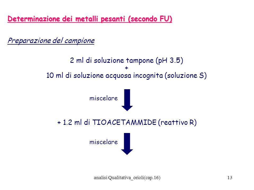 Determinazione dei metalli pesanti (secondo FU)