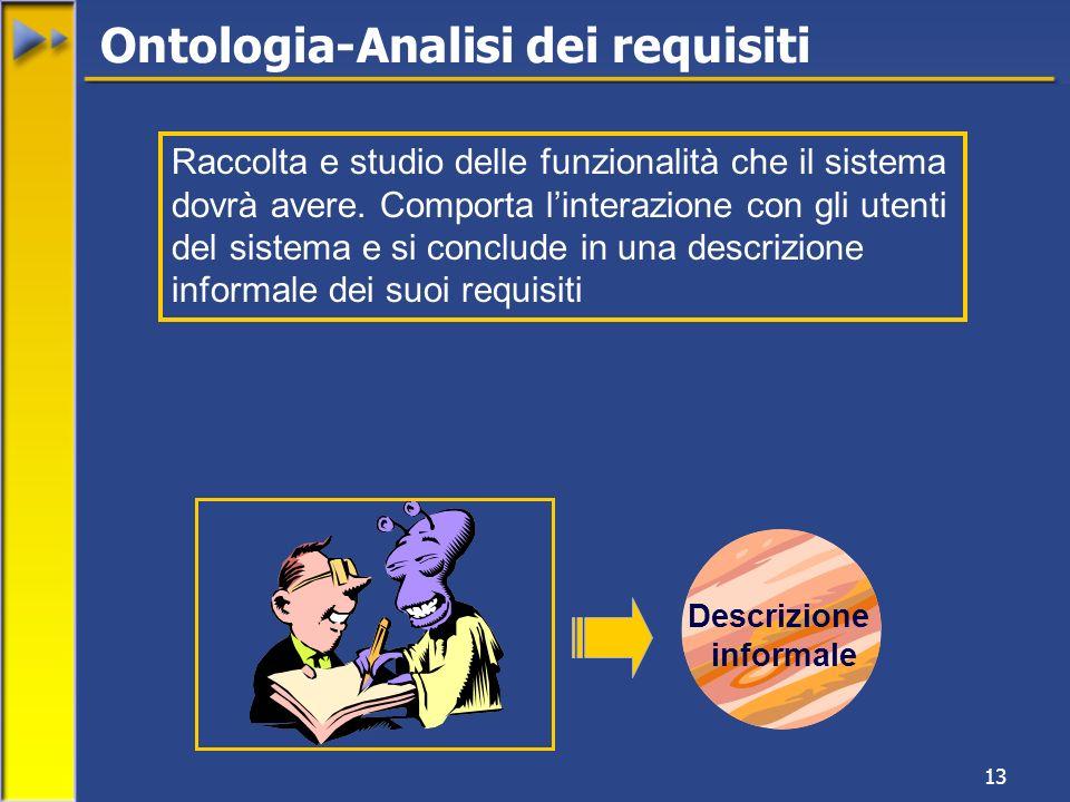 Ontologia-Analisi dei requisiti