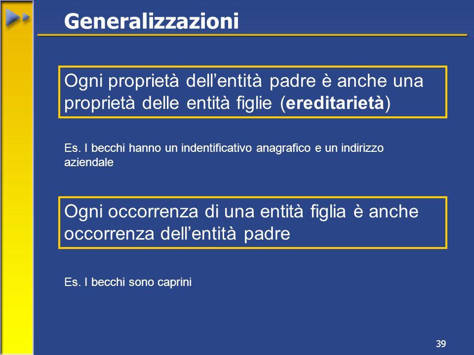 Generalizzazioni Ogni proprietà dell'entità padre è anche una proprietà delle entità figlie (ereditarietà)