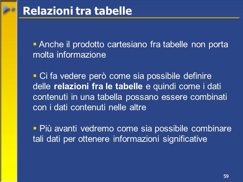 Relazioni tra tabelle Anche il prodotto cartesiano fra tabelle non porta molta informazione.