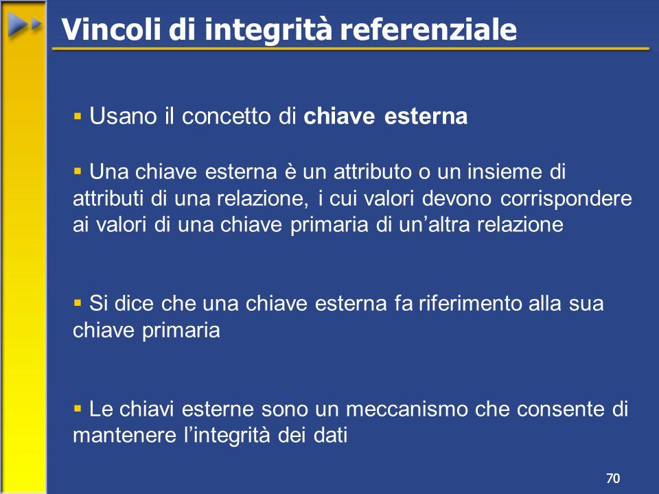 Vincoli di integrità referenziale