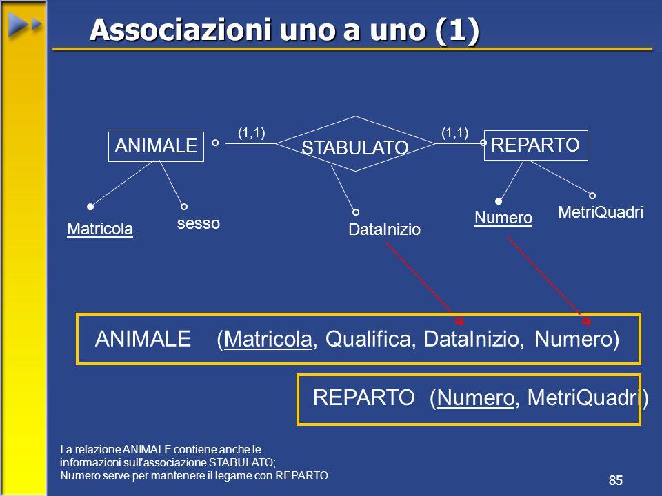 Associazioni uno a uno (1)