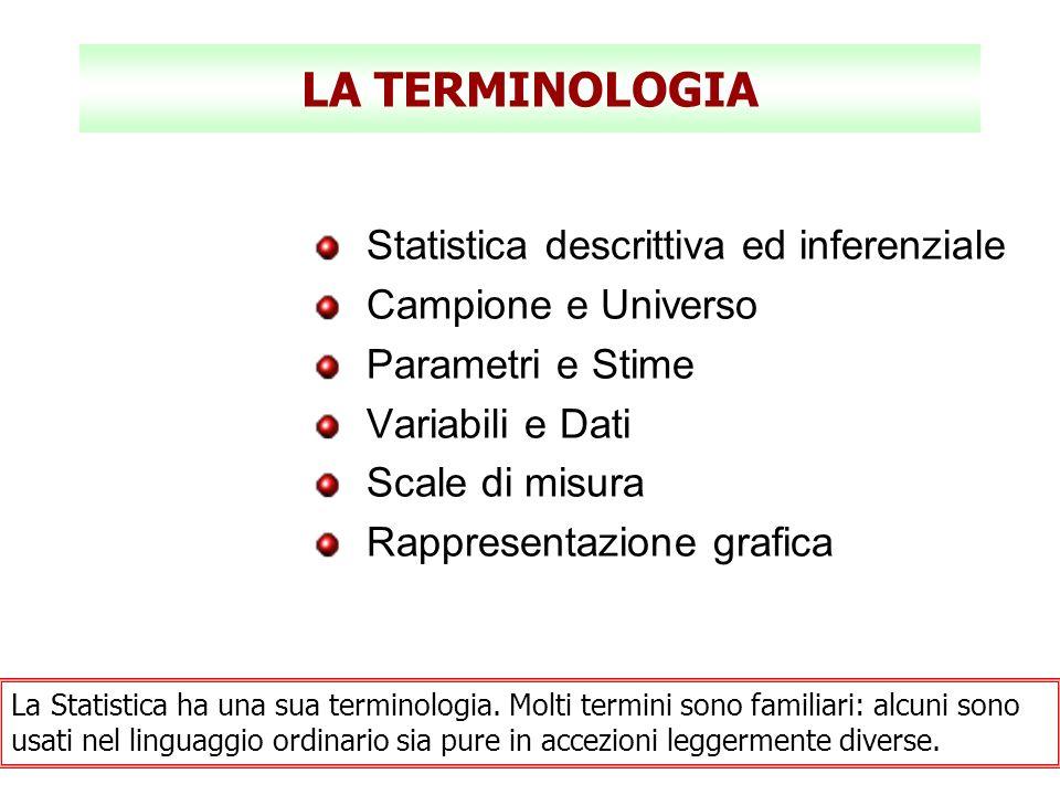 LA TERMINOLOGIA Statistica descrittiva ed inferenziale