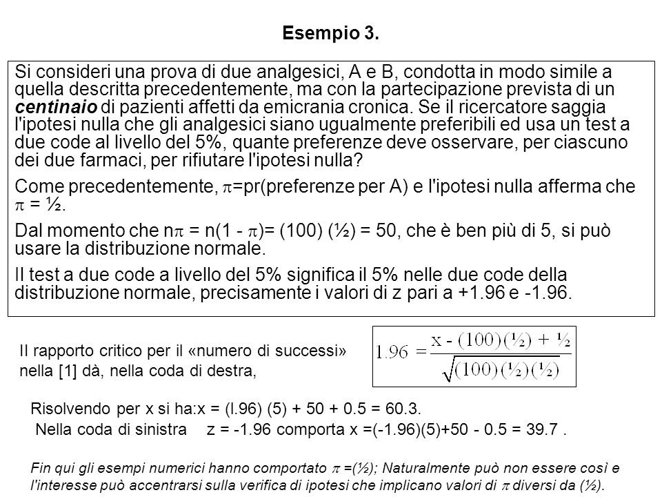 Esempio 3.