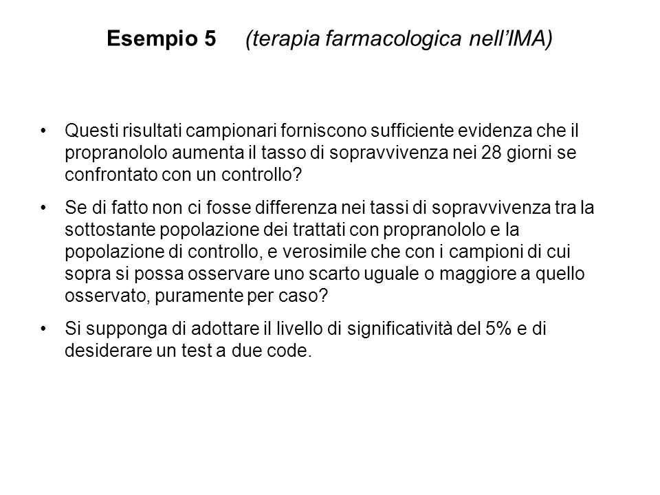 Esempio 5 (terapia farmacologica nell'IMA)