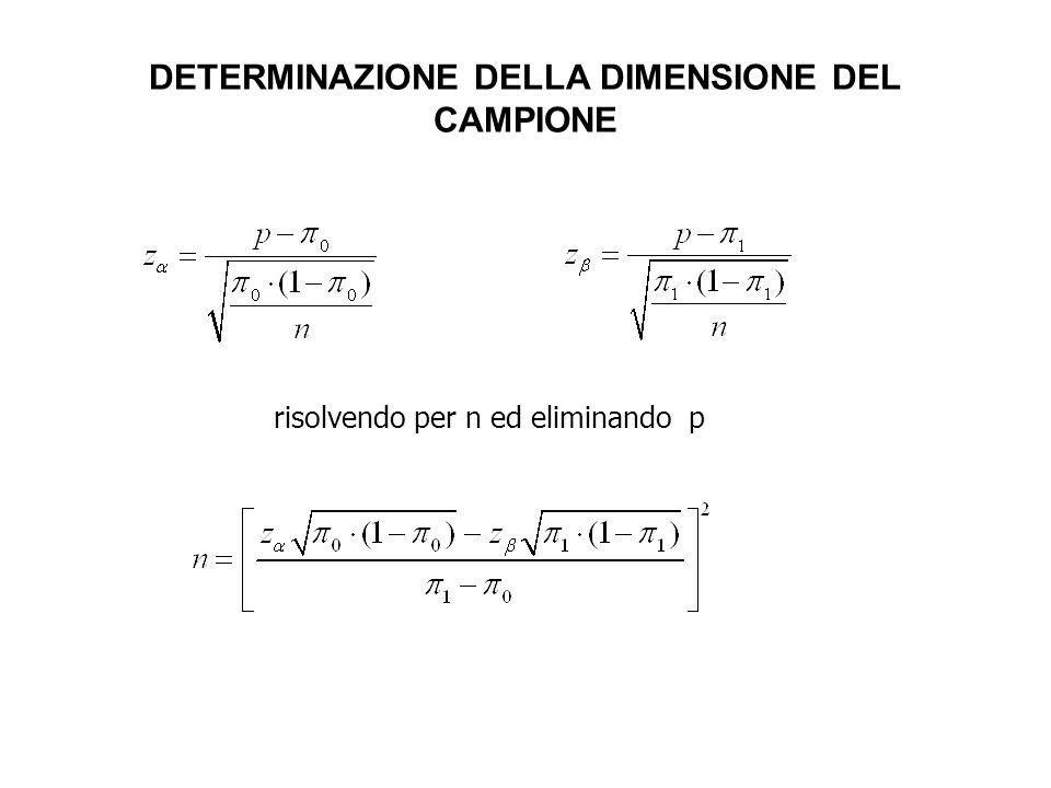 DETERMINAZIONE DELLA DIMENSIONE DEL CAMPIONE