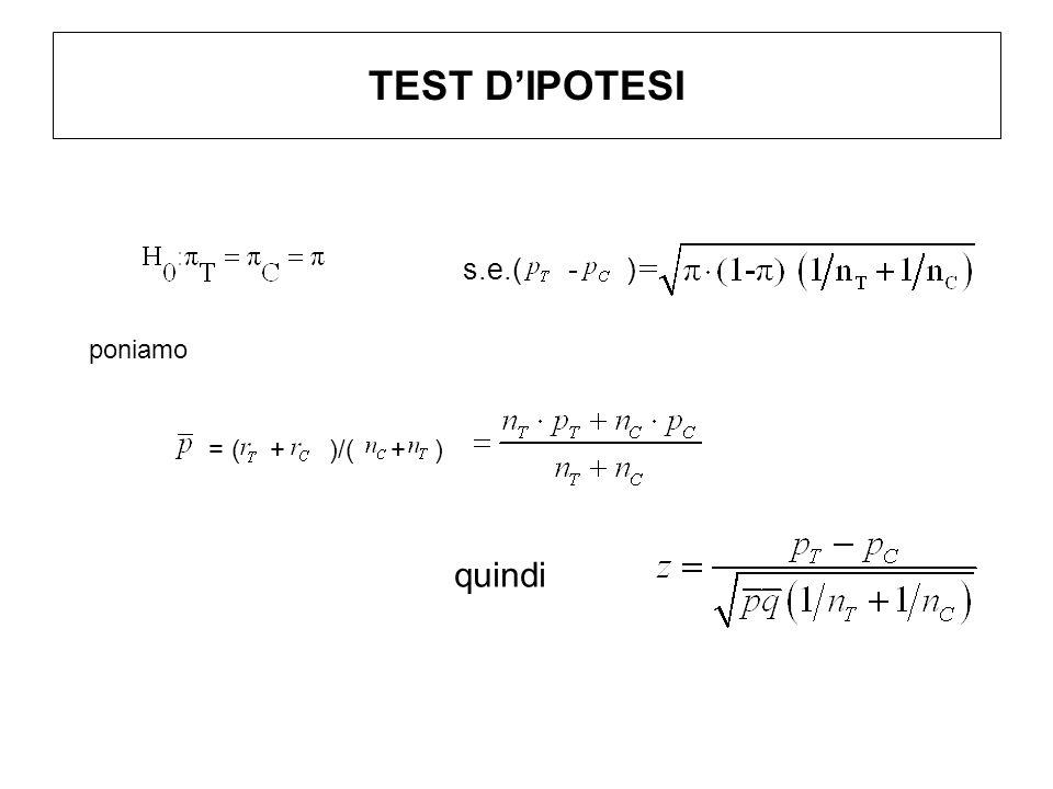 TEST D'IPOTESI s.e.( - ) poniamo = ( + )/( + ) quindi