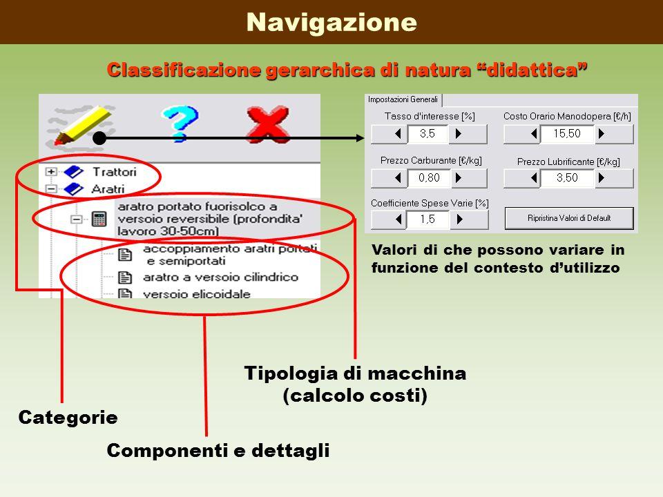 Navigazione Classificazione gerarchica di natura didattica