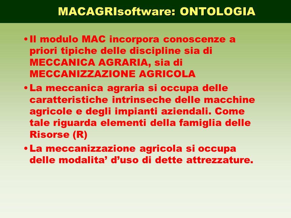 MACAGRIsoftware: ONTOLOGIA