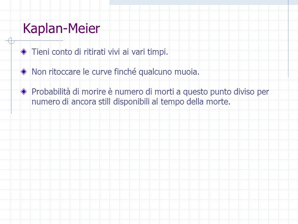 Kaplan-Meier Tieni conto di ritirati vivi ai vari timpi.