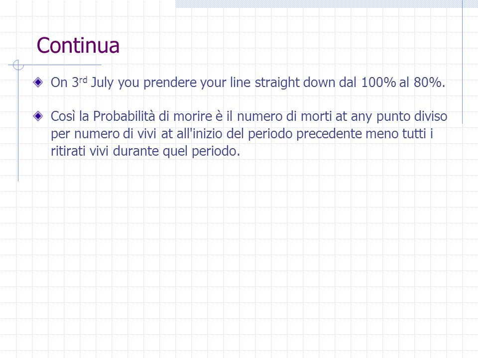 Continua On 3rd July you prendere your line straight down dal 100% al 80%.
