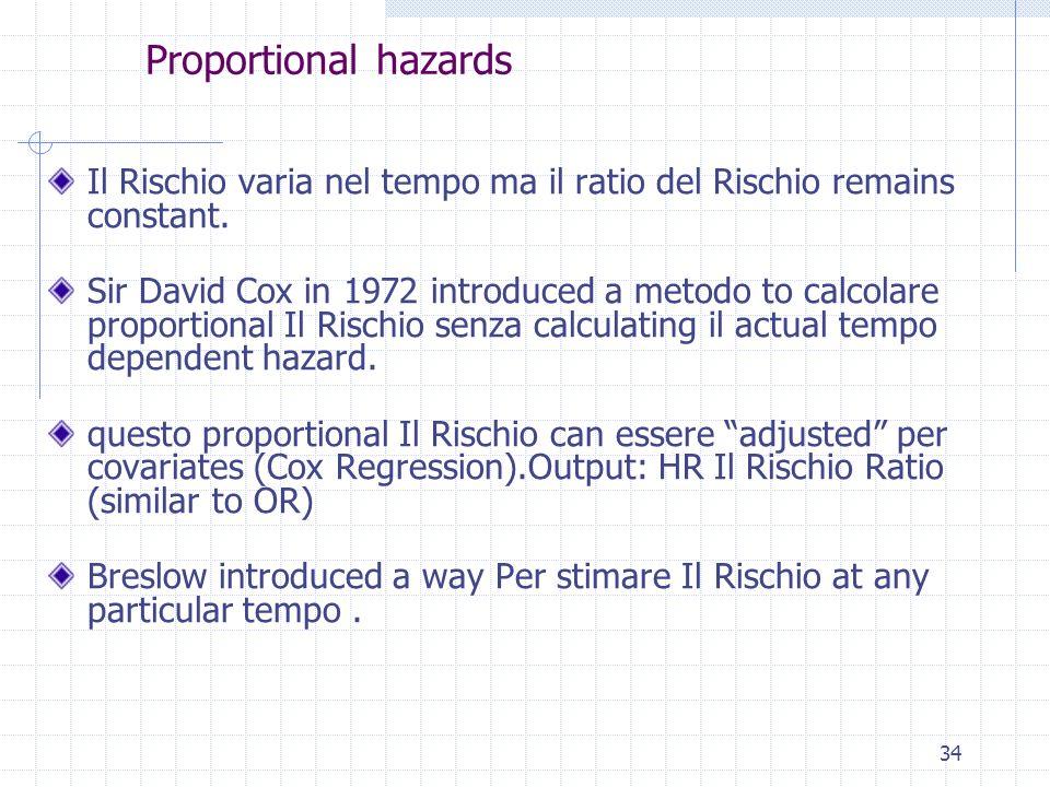 Proportional hazards Il Rischio varia nel tempo ma il ratio del Rischio remains constant.