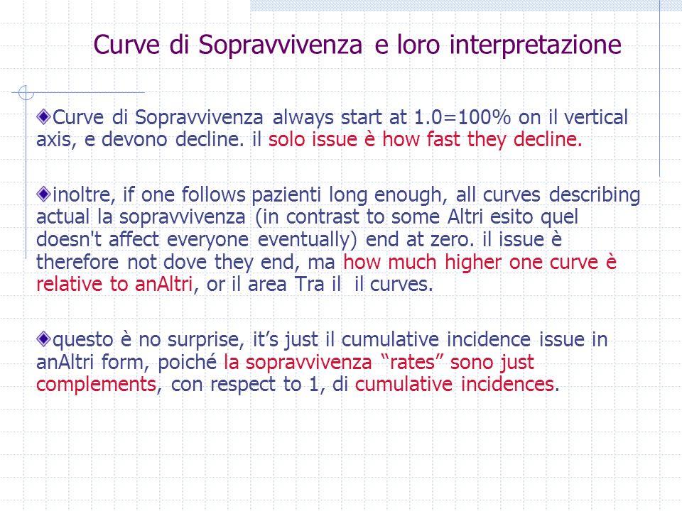 Curve di Sopravvivenza e loro interpretazione