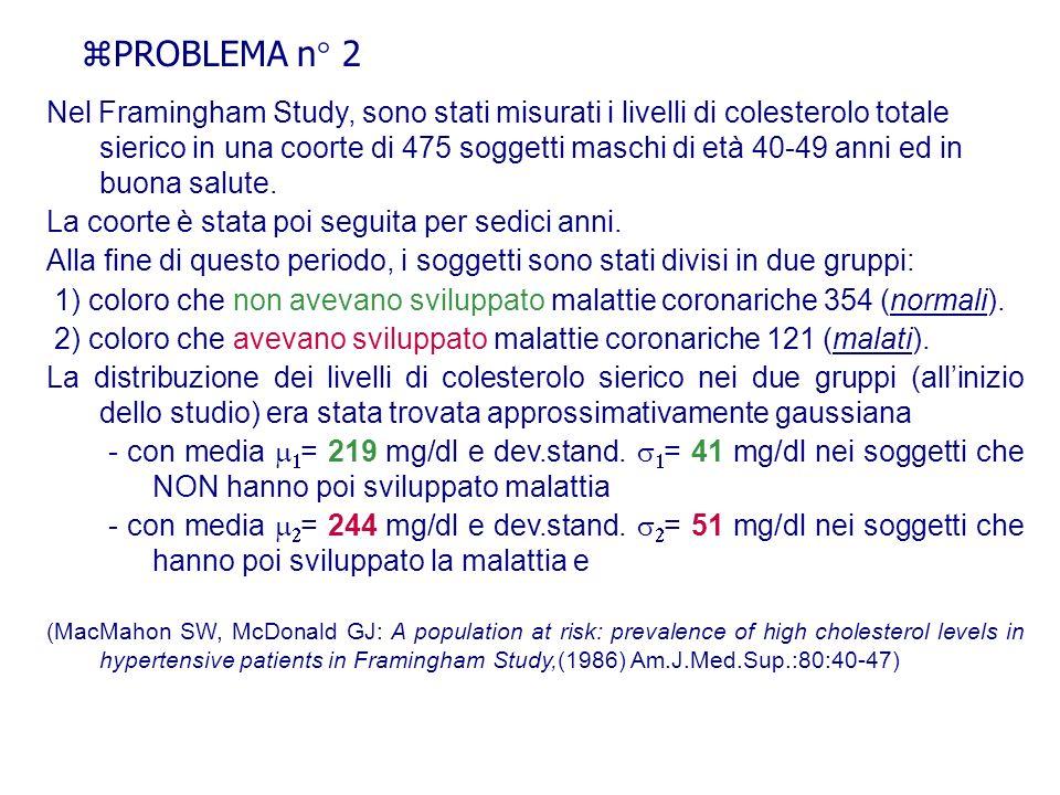 PROBLEMA n° 2