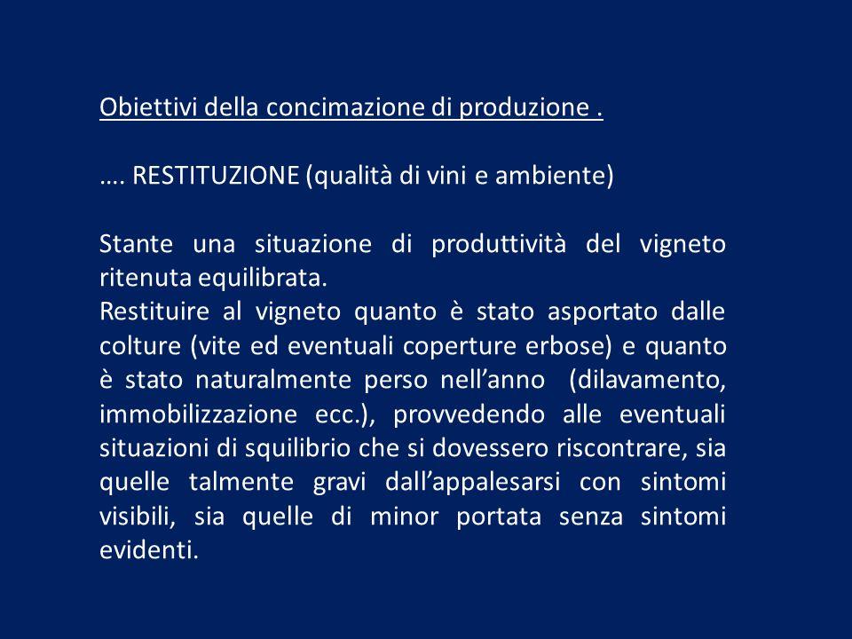 Obiettivi della concimazione di produzione .