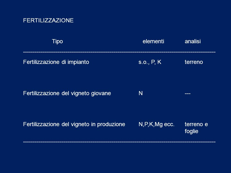 FERTILIZZAZIONE Tipo elementi analisi.