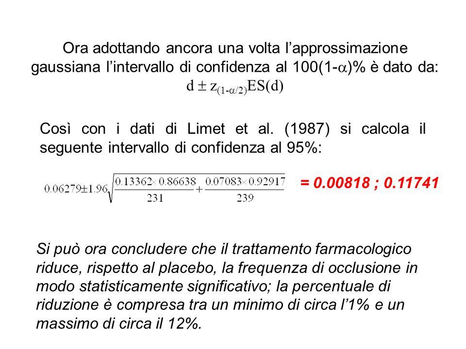 Ora adottando ancora una volta l'approssimazione gaussiana l'intervallo di confidenza al 100(1-)% è dato da: d  z(1-/2)ES(d)
