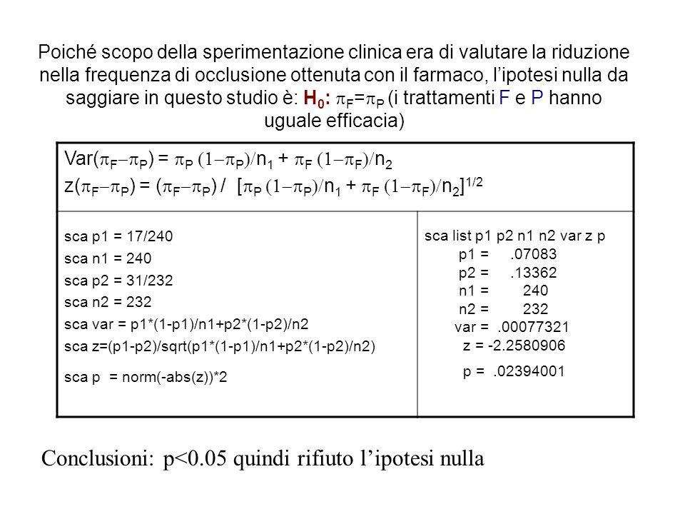 sca var = p1*(1-p1)/n1+p2*(1-p2)/n2